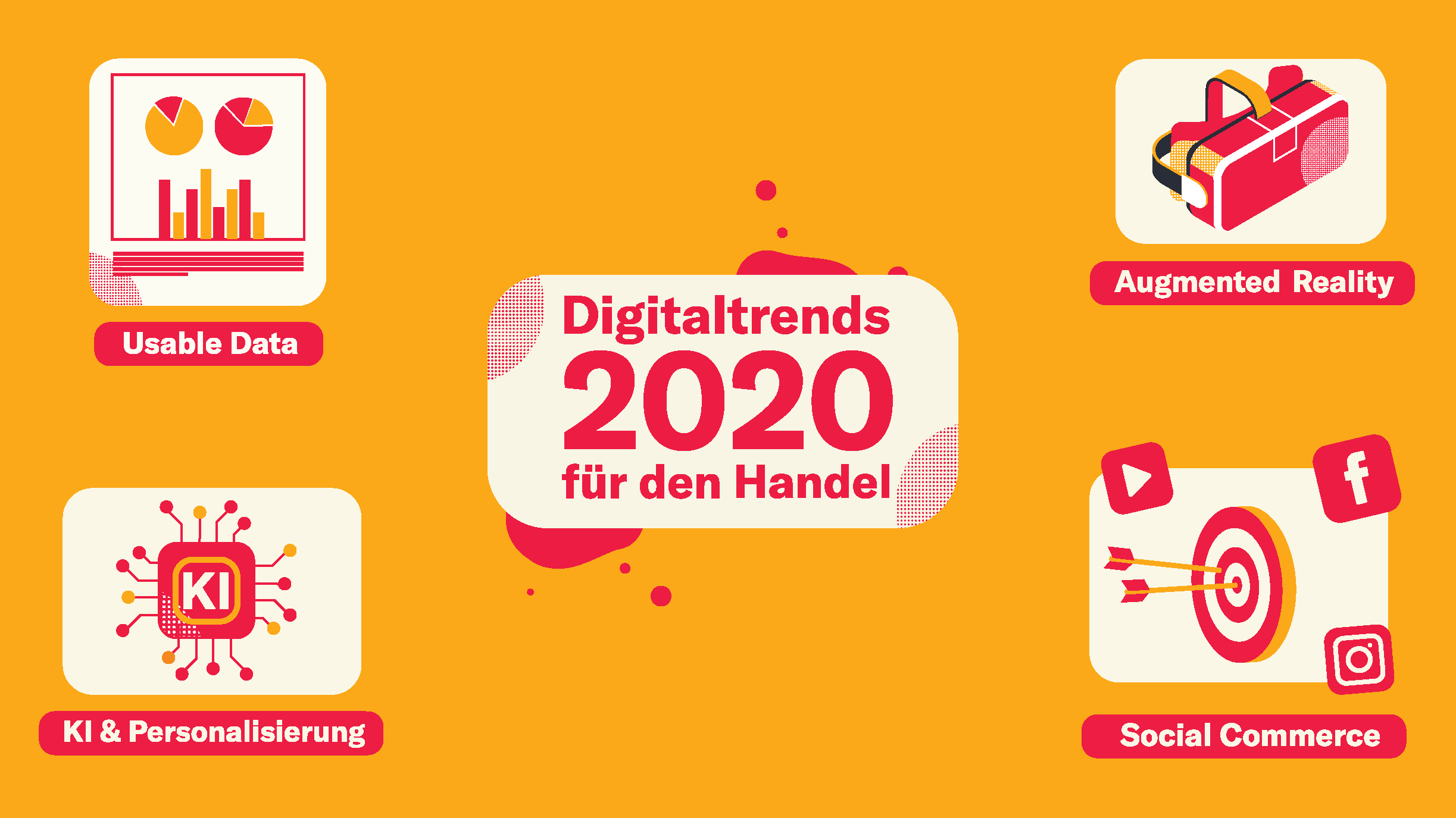 Illustration zu den Digital-Marketing-Trends 2020 für Retail