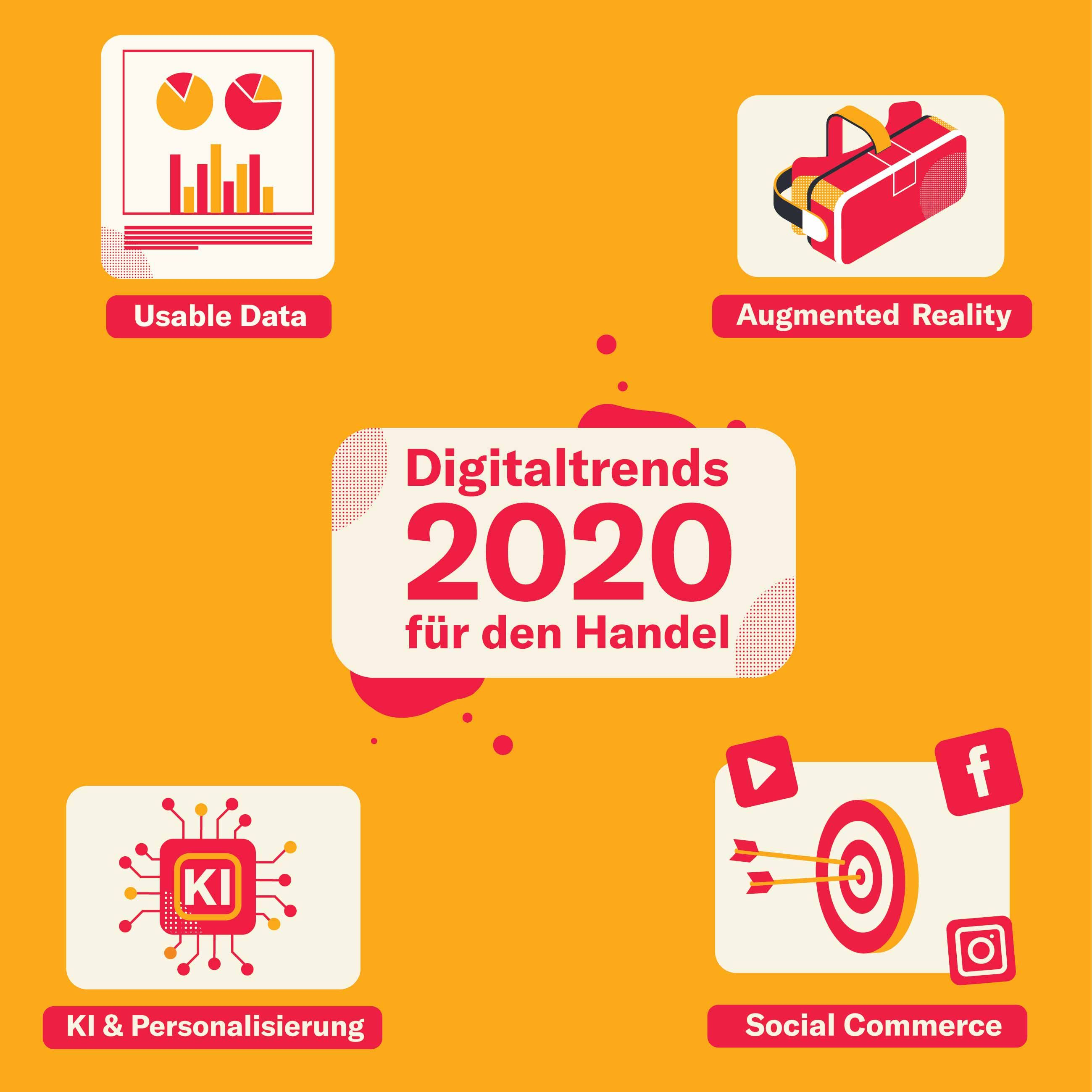 Digitale Trends im Handel 2020