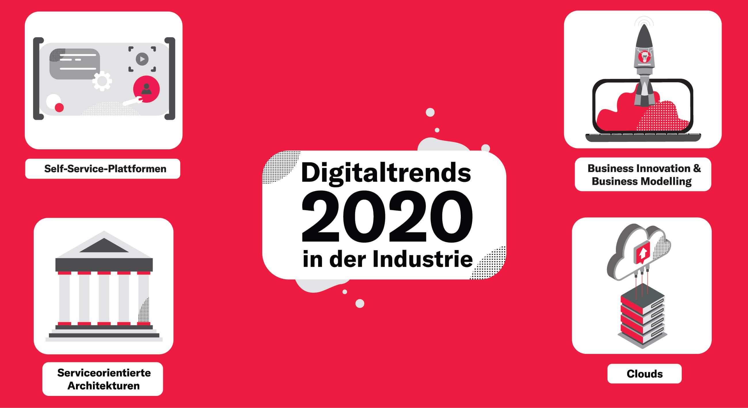 Trends Industrie 2020